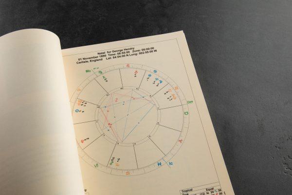 Ancestor Personality Horoscope